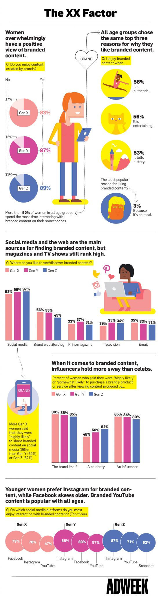 Marketing To Generation Z? This infographic from Influenceter proves video content is key.