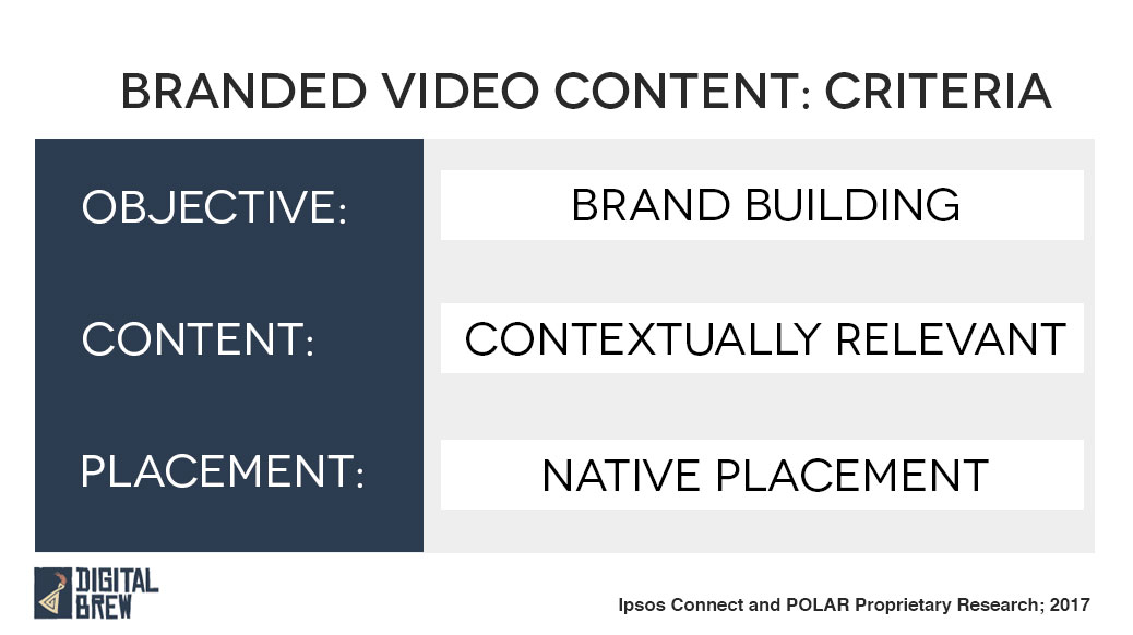 Branded Video Content Criteria - Digital Brew